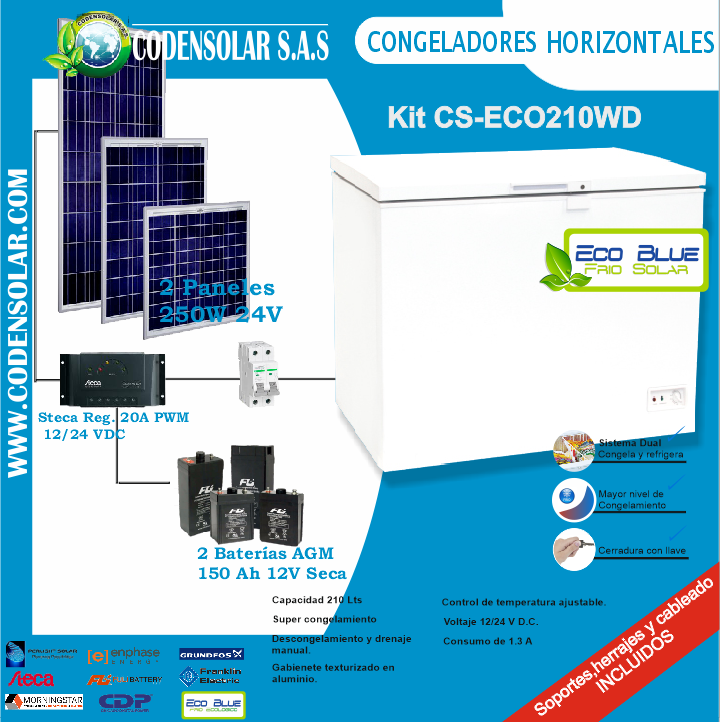 KIT CS-ECO210EL